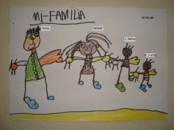 """¡Mes de Agosto! Oficialmente, es el mes de vacaciones para los profesores aquí en España, ¡olé! por eso he querido reflejar este momento con este dibujo en el que nuestro """"artista"""" dibujó a su familia; y es que es así como pienso pasar yo las vacaciones: en familia ;) La técnica utilizada es una ya muy popular en mis clases. Primero dibujamos con rotulador negro fino, y después coloreamos con lápices de madera triplus. En este caso también está el título del dibujo """"Mi Familia"""", ya que poquito a poquito si los niñ@s están lo suficientemente """"maduros"""" como para ir poniendo nombres o títulos, pues es conveniente que lo escriban, ya que así introduciremos poco a poco la lecto-escritura. ¡Ojo! con este tipo de dibujos que transmiten mucho... léase """"Técnicas Proyectivas: Test de la Familia"""". Todos tenemos al menos tres vidas: una real, una imaginaria y una inconsciente. Y resulta que los niños, y no sólo los muy pequeños, viven justamente este último tipo de vida a la cual los padres no suelen tener acceso. Gianfranco y Stefano Piantoni (Garabatos, E.Crotti y A. Magni) """"Mi Familia"""" mes de AGOSTO 2015"""