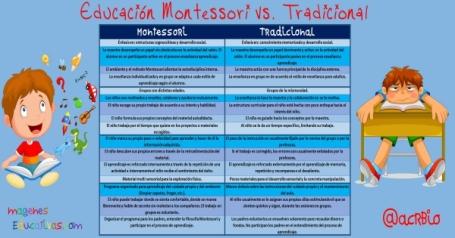 Educación-Montessori-vs.-Tradiciona-Portadal