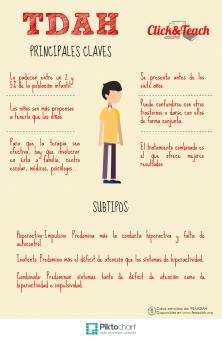 Infografía-TDAH
