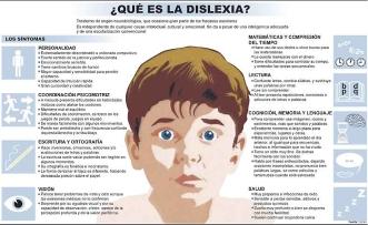 que-es-la-dislexia